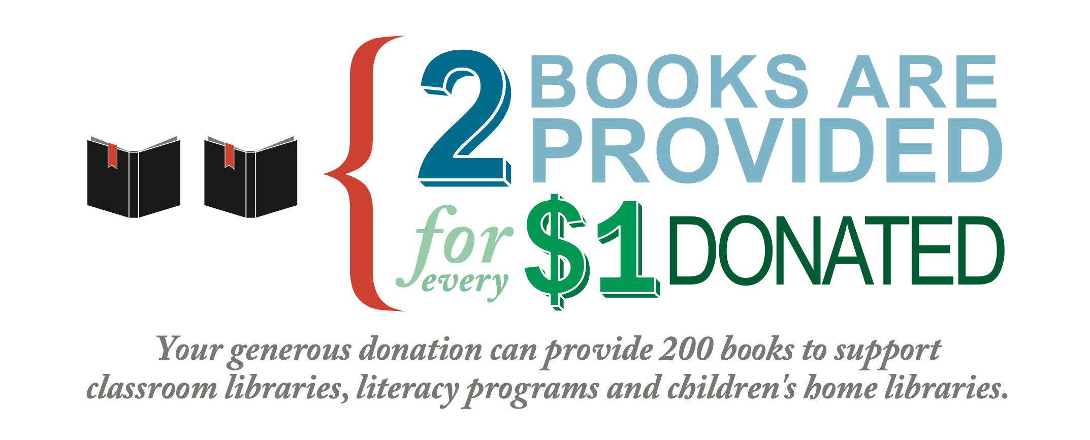 Image describing 2 books donated for every dollar donated